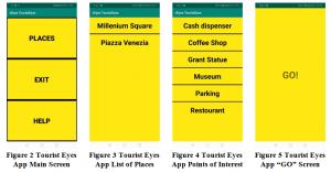 fig2-5-tourist-eyes